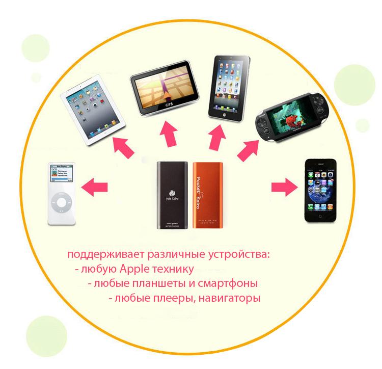 Портативное устройство подходит для любых мобильных устройств